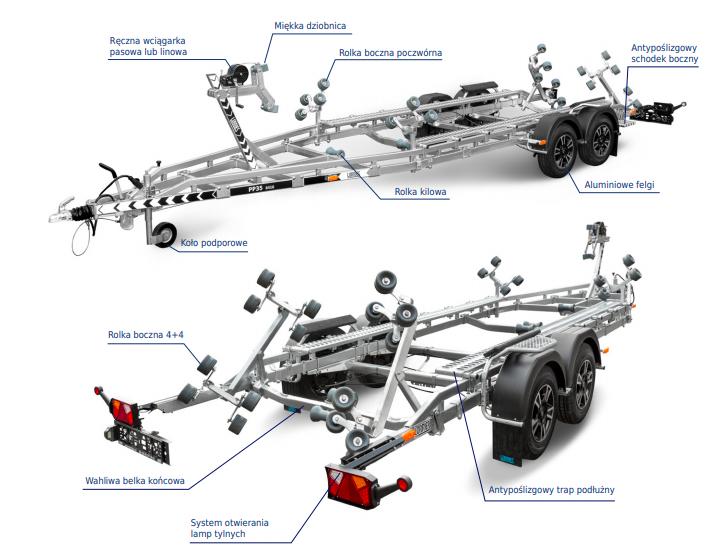 Przykładowa konfiguracja wyposażenia przyczepy dwuosiowej